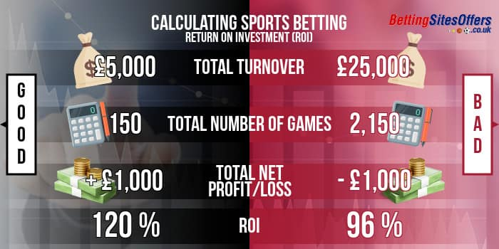 Invest in sports betting bbc scotland football premiership betting