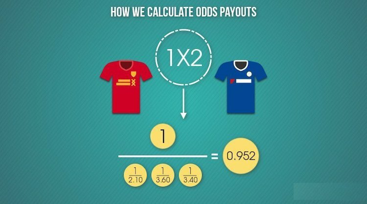 new betting sites - payouts calculation