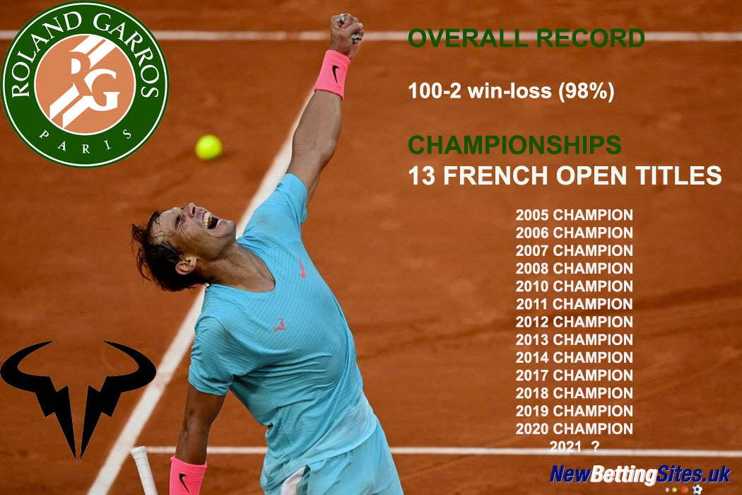 Nadal french open records