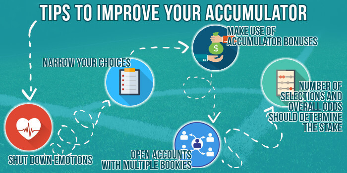 accumulator tips