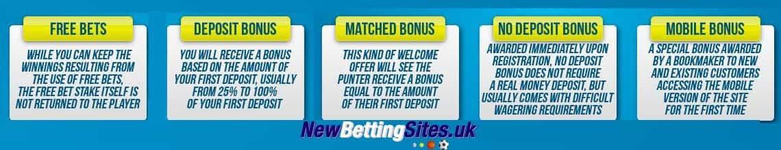 bonus types