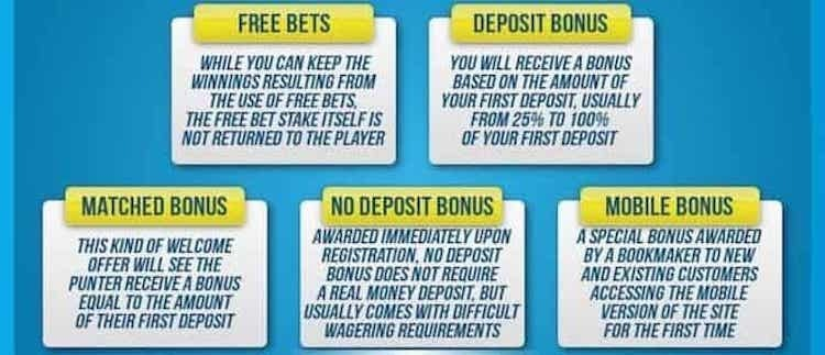 new betting sites- bonus types