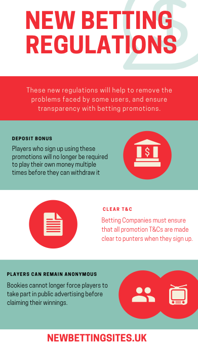 new betting regulation 2018 infographic