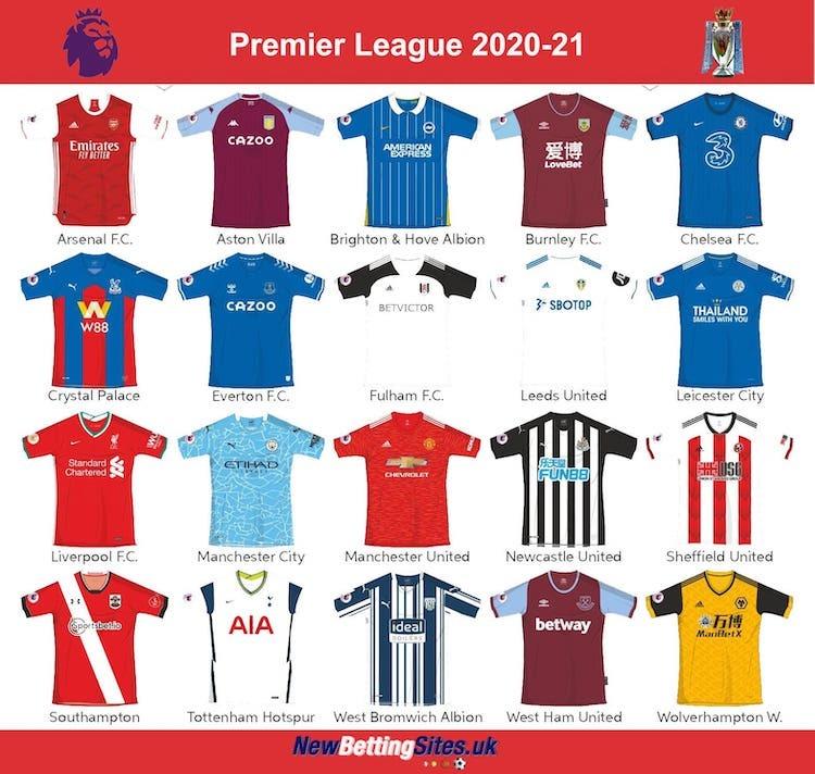 premier league 20-21