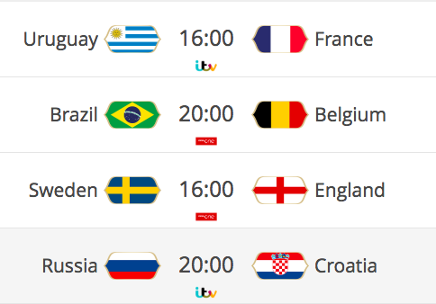 Quarter finals list WC